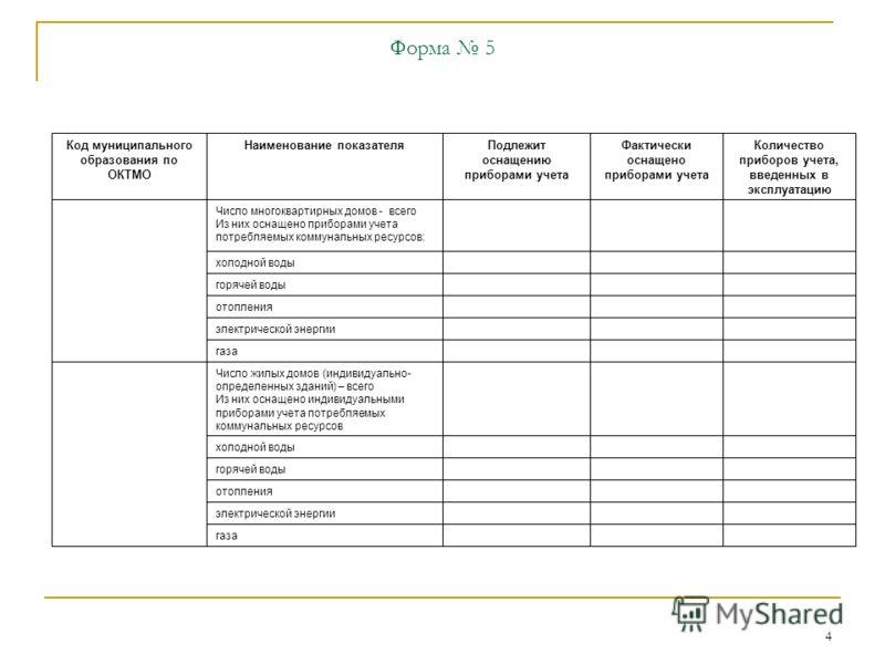 4 Форма 5 Фактически оснащено приборами учета Наименование показателяПодлежит оснащению приборами учета Число многоквартирных домов - всего Из них оснащено приборами учета потребляемых коммунальных ресурсов: Количество приборов учета, введенных в экс