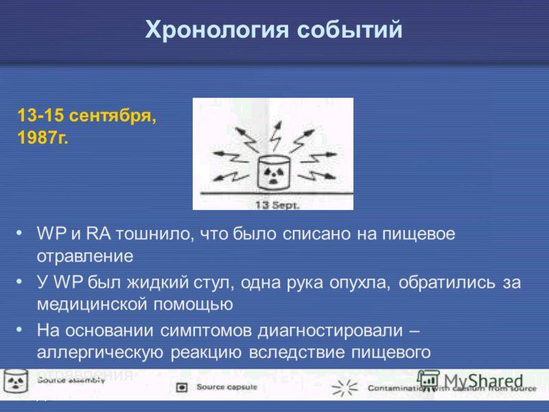 IAEA Предотвращение ошибок в лучевой терапии19 13-15 сентября, 1987г. WP и RA тошнило, что было списано на пищевое отравление У WP был жидкий стул, одна рука опухла, обратились за медицинской помощью На основании симптомов диагностировали – аллергиче