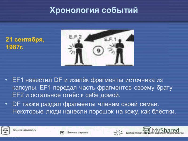 IAEA Предотвращение ошибок в лучевой терапии26 EF1 навестил DF и извлёк фрагменты источника из капсулы. EF1 передал часть фрагментов своему брату EF2 и остальное отнёс к себе домой. DF также раздал фрагменты членам своей семьи. Некоторые люди нанесли