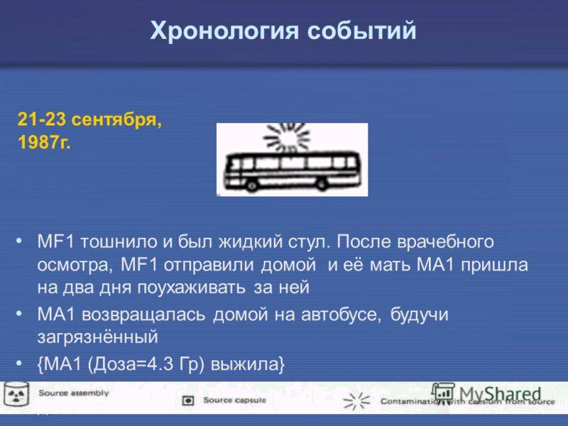 IAEA Предотвращение ошибок в лучевой терапии27 MF1 тошнило и был жидкий стул. После врачебного осмотра, MF1 отправили домой и её мать MA1 пришла на два дня поухаживать за ней MA1 возвращалась домой на автобусе, будучи загрязнённый {MA1 (Доза=4.3 Гр)