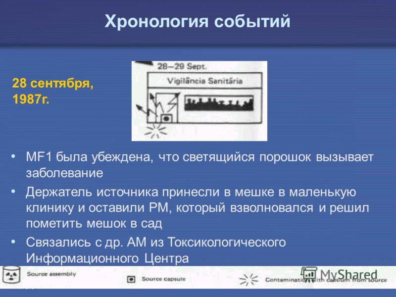 IAEA Предотвращение ошибок в лучевой терапии31 MF1 была убеждена, что светящийся порошок вызывает заболевание Держатель источника принесли в мешке в маленькую клинику и оставили PM, который взволновался и решил пометить мешок в сад Связались с др. AM