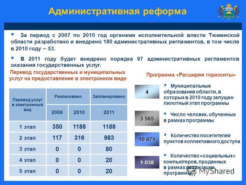 Административная реформа За период с 2007 по 2010 год органами исполнительной власти Тюменской области разработано и внедрено 180 административных регламентов, в том числе в 2010 году – 53. В 2011 году будет внедрено порядка 97 административных регла