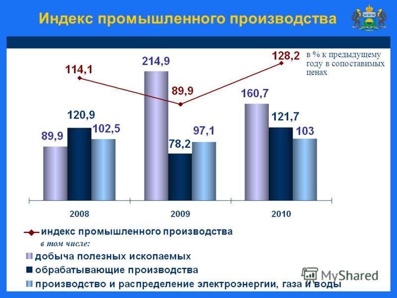 Индекс промышленного производства индекс промышленного производства в том числе: в % к предыдущему году в сопоставимых ценах