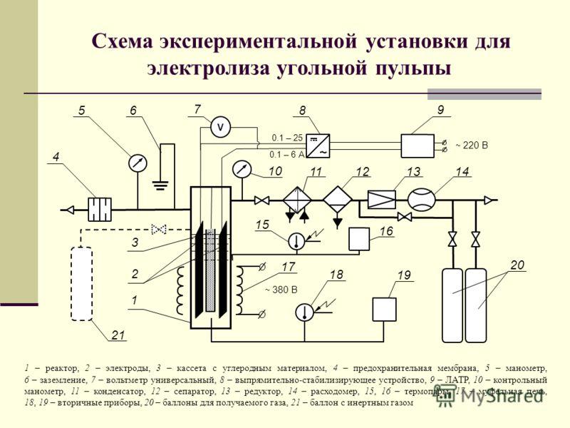 Зависимость термодинамического потенциала электролиза водоугольной суспензии от температуры 1 равновесный потенциал; 2 термонейтральный потенциал для жидкой воды; 3 термонейтральный потенциал для паров воды; 4 равновесный потенциал, учитывающий сжати