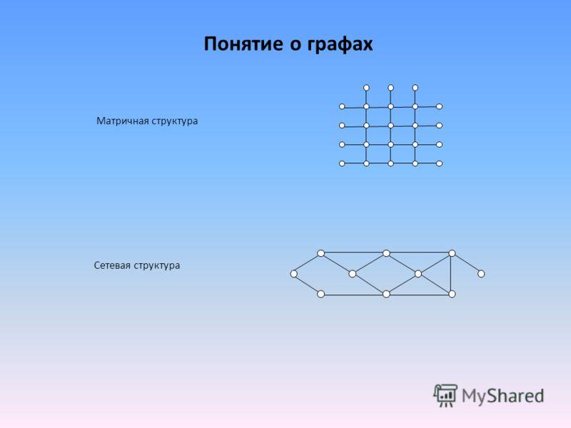 Понятие о графах Матричная структура Сетевая структура
