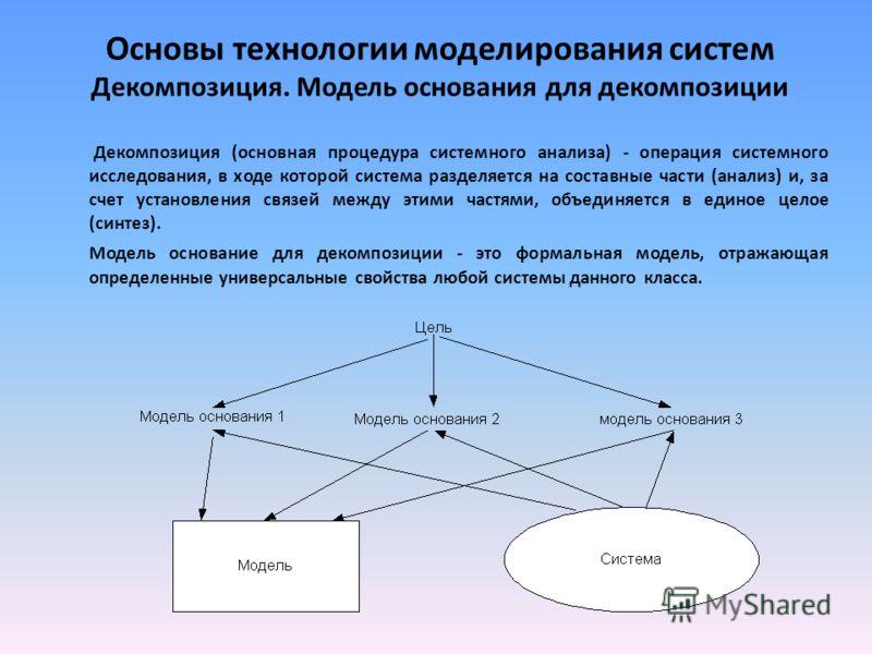 Основы технологии моделирования систем Декомпозиция. Модель основания для декомпозиции Декомпозиция (основная процедура системного анализа) - операция системного исследования, в ходе которой система разделяется на составные части (анализ) и, за счет