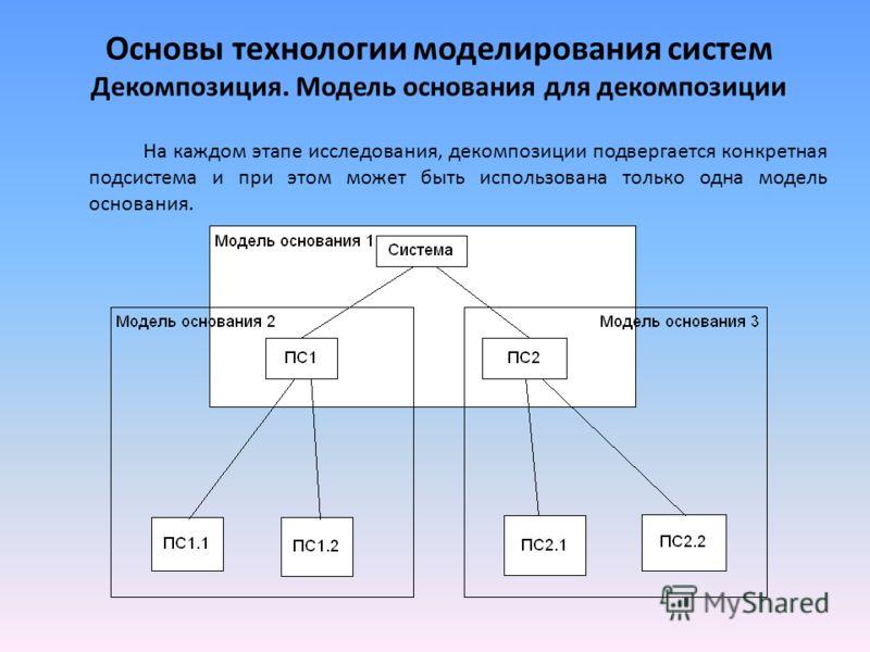 Основы технологии моделирования систем Декомпозиция. Модель основания для декомпозиции На каждом этапе исследования, декомпозиции подвергается конкретная подсистема и при этом может быть использована только одна модель основания.