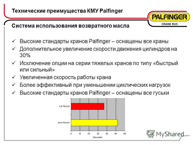 Система использования возвратного масла Высокие стандарты кранов Palfinger – оснащены все краны Дополнительное увеличение скорости движения цилиндров на 30% Исключение опции на серии тяжелых кранов по типу «быстрый или сильный» Увеличенная скорость р