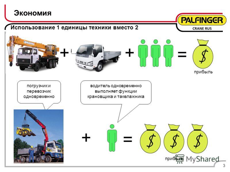 Экономия 3 + = водитель одновременно выполняет функции крановщика и такелажника + = + погрузчик и перевозчик одновременно прибыль Использование 1 единицы техники вместо 2