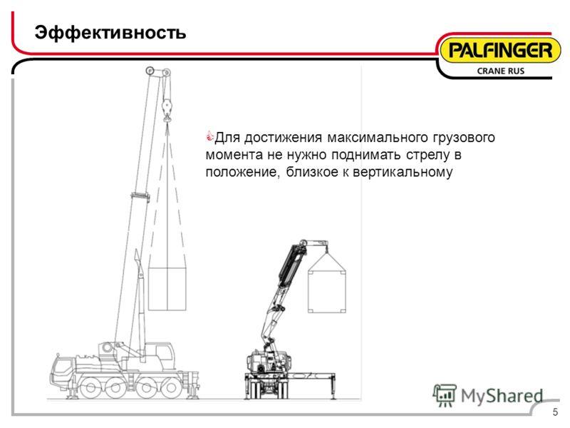 Эффективность 5 Для достижения максимального грузового момента не нужно поднимать стрелу в положение, близкое к вертикальному