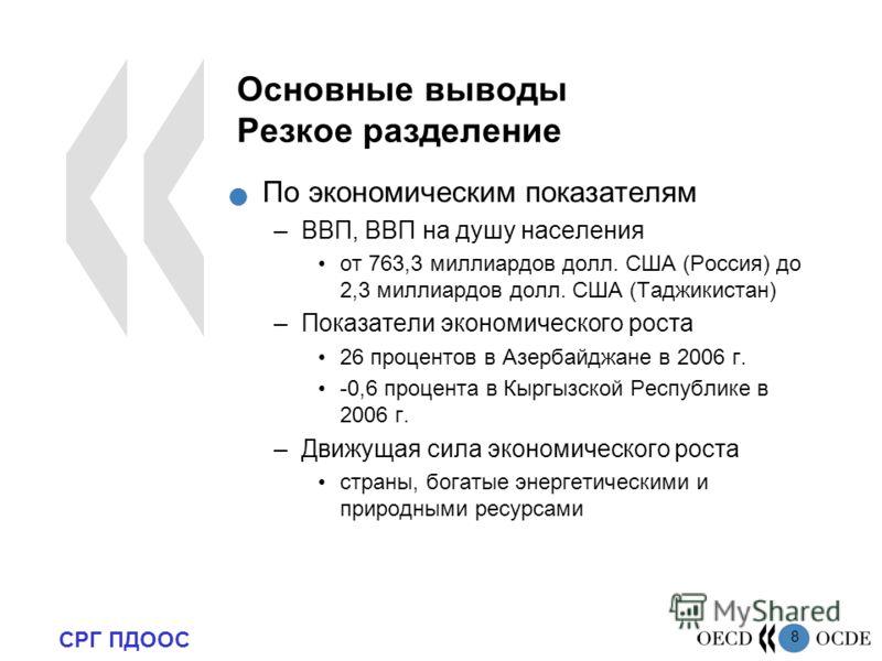 СРГ ПДООС 8 Основные выводы Резкое разделение По экономическим показателям –ВВП, ВВП на душу населения от 763,3 миллиардов долл. США (Россия) до 2,3 миллиардов долл. США (Таджикистан) –Показатели экономического роста 26 процентов в Азербайджане в 200