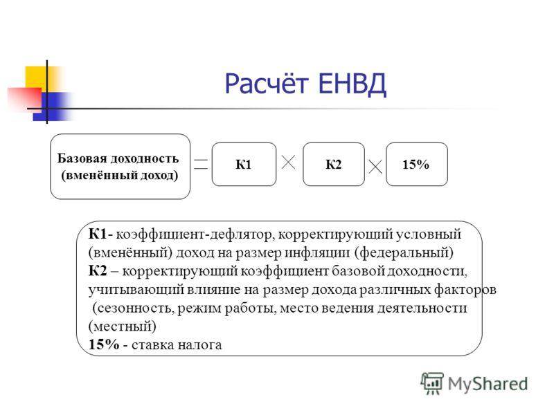 Расчёт ЕНВД К2 Базовая