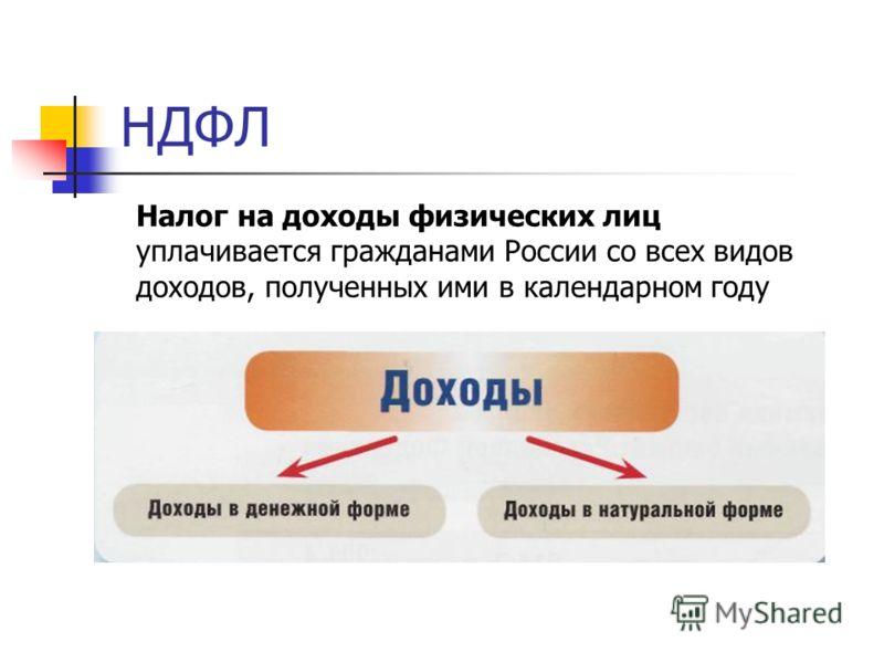НДФЛ Налог на доходы физических лиц уплачивается гражданами России со всех видов доходов, полученных ими в календарном году