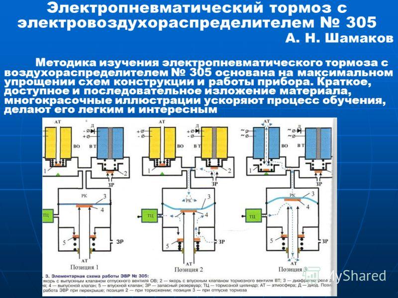 Электропневматический тормоз с электровоздухораспределителем 305 А. Н. Шамаков Методика изучения электропневматического тормоза с воздухораспределителем 305 основана на максимальном упрощении схем конструкции и работы прибора. Краткое, доступное и по