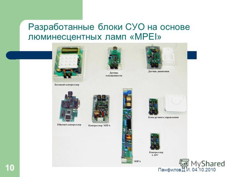 Панфилов Д.И. 04.10.2010 10 Разработанные блоки СУО на основе люминесцентных ламп «MPEI»