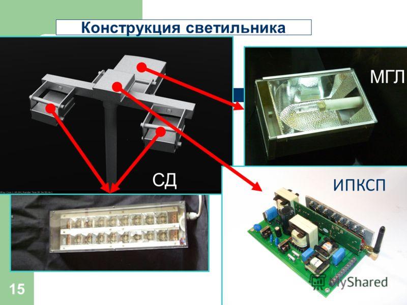 Панфилов Д.И. 04.10.2010 15 СД МГЛ ИПКСП Конструкция светильника