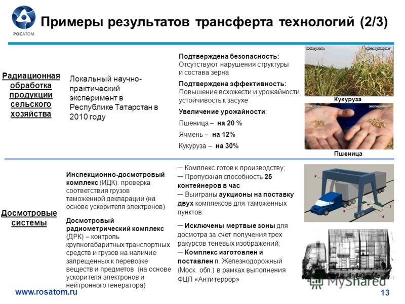 www.rosatom.ru 13 Примеры результатов трансферта технологий (2/3) Локальный научно- практический эксперимент в Республике Татарстан в 2010 году Подтверждена безопасность: Отсутствуют нарушения структуры и состава зерна Подтверждена эффективность: Пов
