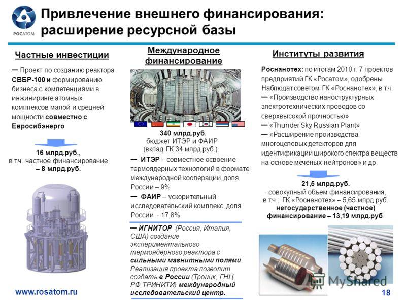 www.rosatom.ru 18 ИТЭР – совместное освоение термоядерных технологий в формате международной кооперации, доля России – 9% ФАИР – ускорительный исследовательский комплекс, доля России - 17,8% Роснанотех: по итогам 2010 г. 7 проектов предприятий ГК «Ро