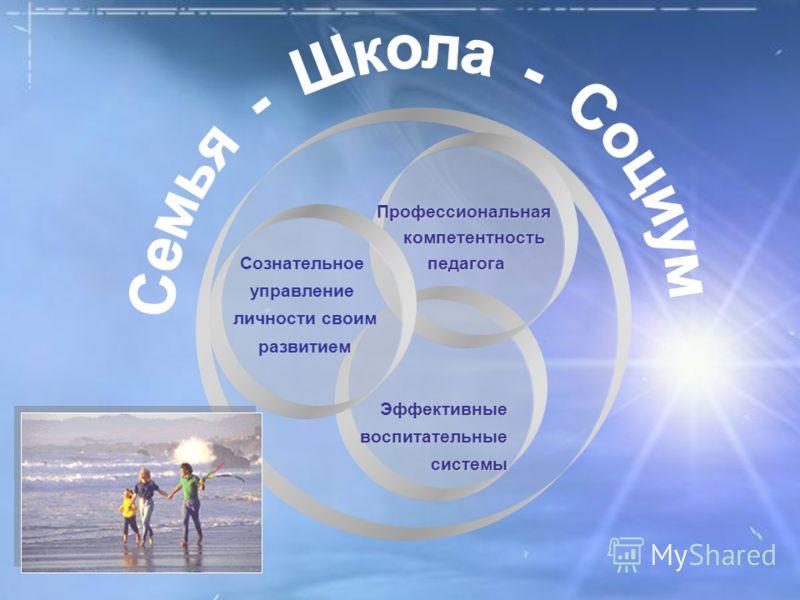 Эффективные Эффективныевоспитательныесистемы Профессиональная компетентность компетентностьпедагога Сознательное управление личности своим развитием