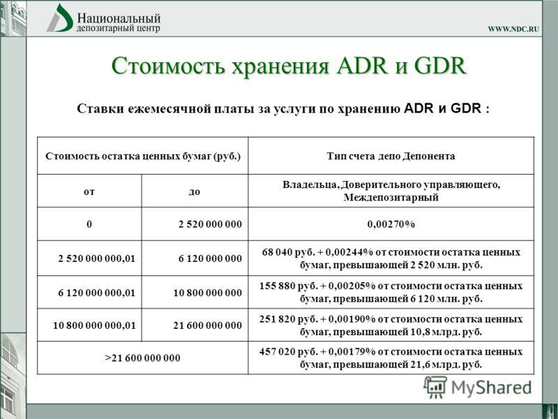 Стоимость хранения ADR и GDR Ставки ежемесячной платы за услуги по хранению ADR и GDR : Стоимость остатка ценных бумаг (руб.)Тип счета депо Депонента отдо Владельца, Доверительного управляющего, Междепозитарный 02 520 000 0000,00270% 2 520 000 000,01