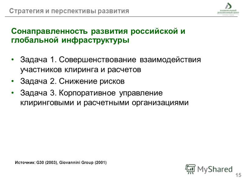 15 Сонаправленность развития российской и глобальной инфраструктуры Задача 1. Совершенствование взаимодействия участников клиринга и расчетов Задача 2. Снижение рисков Задача 3. Корпоративное управление клиринговыми и расчетными организациями Источни
