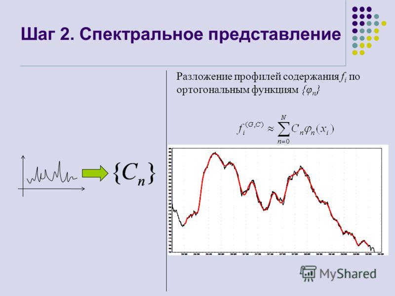 Шаг 2. Спектральное представление Разложение профилей содержания f i по ортогональным функциям {φ n }