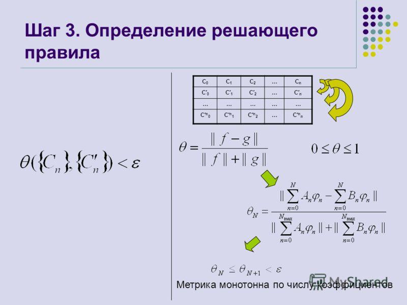 Шаг 3. Определение решающего правила С0С0 С1С1 С2С2 …СnСn С 0 С 1 С 2 …С n …………… С n 0 С n 1 С n 2 …С n n Метрика монотонна по числу коэффициентов