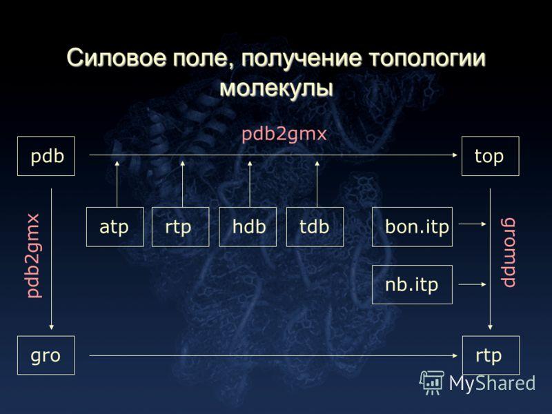 Силовое поле, получение топологии молекулы pdb gro top atprtphdbtdb rtp bon.itp nb.itp pdb2gmx grompp