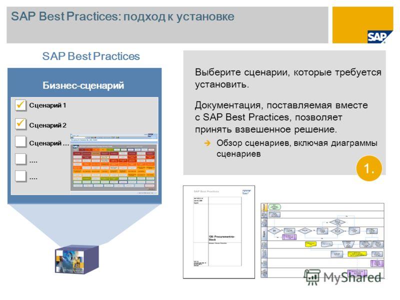 SAP Best Practices: подход к установке Выберите сценарии, которые требуется установить. Документация, поставляемая вместе с SAP Best Practices, позволяет принять взвешенное решение. Обзор сценариев, включая диаграммы сценариев 1. SAP Best Practices Б