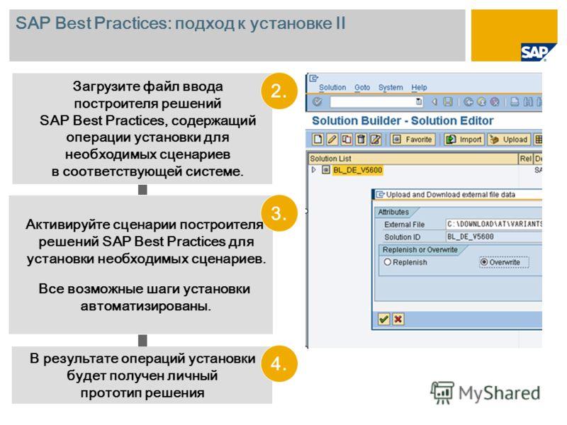 SAP Best Practices: подход к установке II Активируйте сценарии построителя решений SAP Best Practices для установки необходимых сценариев. Все возможные шаги установки автоматизированы. В результате операций установки будет получен личный прототип ре