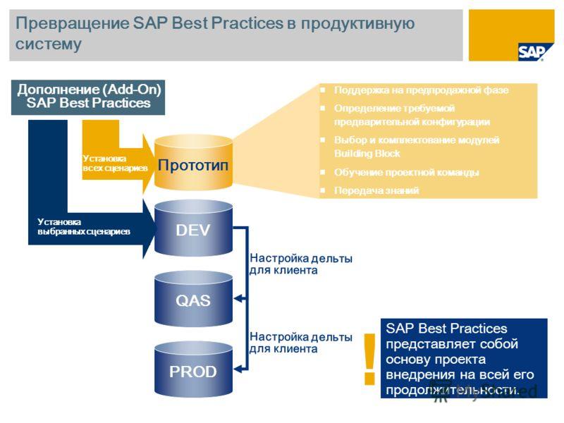 Превращение SAP Best Practices в продуктивную систему SAP Best Practices представляет собой основу проекта внедрения на всей его продолжительности. Настройка дельты для клиента Прототип QAS PROD Дополнение (Add-On) SAP Best Practices Установка всех с