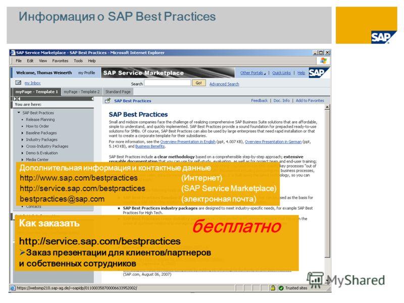 Информация о SAP Best Practices Дополнительная информация и контактные данные http://www.sap.com/bestpractices (Интернет) http://service.sap.com/bestpractices (SAP Service Marketplace) bestpractices@sap.com(электронная почта) Как заказать http://serv