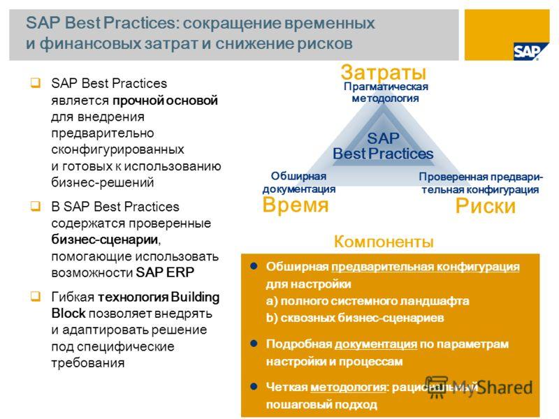 SAP Best Practices: сокращение временных и финансовых затрат и снижение рисков Время Риски Прагматическая методология Проверенная предвари- тельная конфигурация Обширная документация SAP Best Practices Затраты Компоненты SAP Best Practices является п