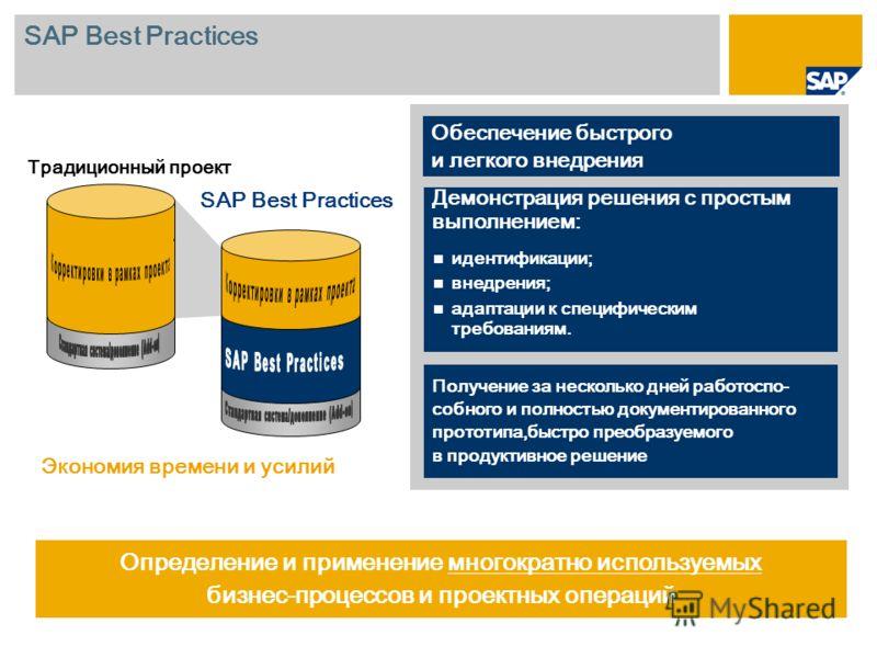 SAP Best Practices Экономия времени и усилий Получение за несколько дней работоспо- собного и полностью документированного прототипа,быстро преобразуемого в продуктивное решение Демонстрация решения с простым выполнением: идентификации; внедрения; ад