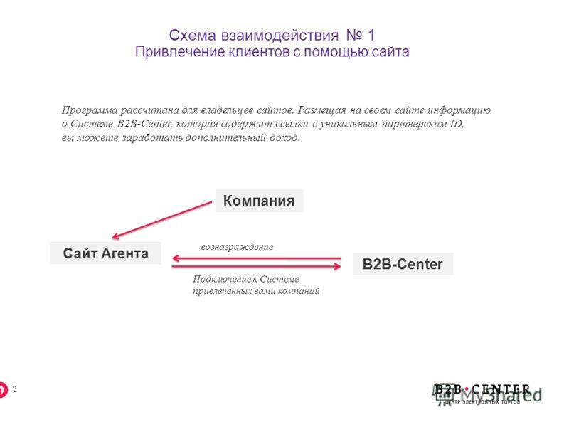 2 Партнерская программа B2B-Center Основное направление сотрудничества привлечение клиентов для работы в Системе электронных торгов B2B-Center География расположения партнеров вся Россия и другие страны мира Схемы взаимодействия агентов с компаниями: