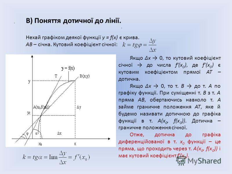 В) Поняття дотичної до лінії. Нехай графіком деякої функції у = f(x) є крива. АВ – січна. Кутовий коефіцієнт січної: Якщо Δх 0, то кутовий коефіцієнт січної до числа f(x 0 ), де f(x 0 ) є кутовим коефіцієнтом прямої АТ – дотична. Якщо Δх 0, то т. В д