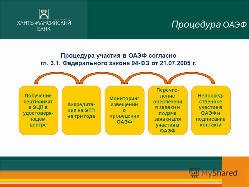 Процедура ОАЭФ Процедура участия в ОАЭФ согласно гл. 3.1. Федерального закона 94-ФЗ от 21.07.2005 г. Получение сертификат а ЭЦП в удостоверя- ющем центре Аккредита- ция на ЭТП на три года Мониторинг извещений о проведении ОАЭФ Перечис- ление обеспече