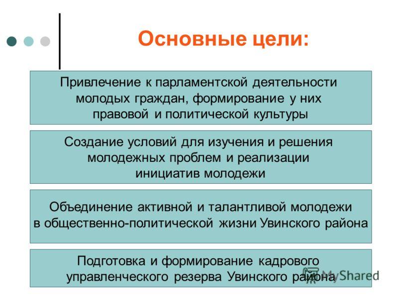 Основные цели: Привлечение к парламентской деятельности молодых граждан, формирование у них правовой и политической культуры Объединение активной и талантливой молодежи в общественно-политической жизни Увинского района Создание условий для изучения и