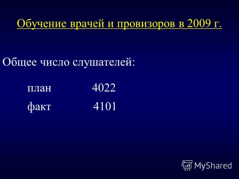 Обучение врачей и провизоров в 2009 г. Общее число слушателей: план 4022 факт 4101