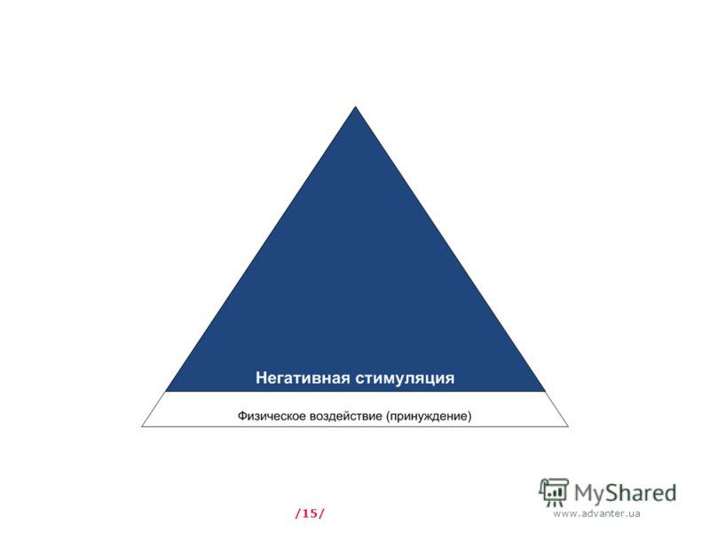 www.advanter.ua /15/