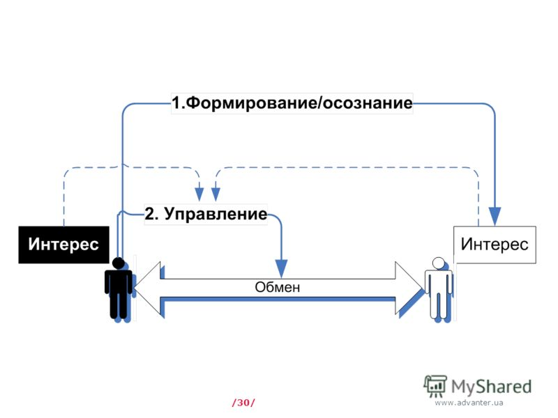www.advanter.ua /30/