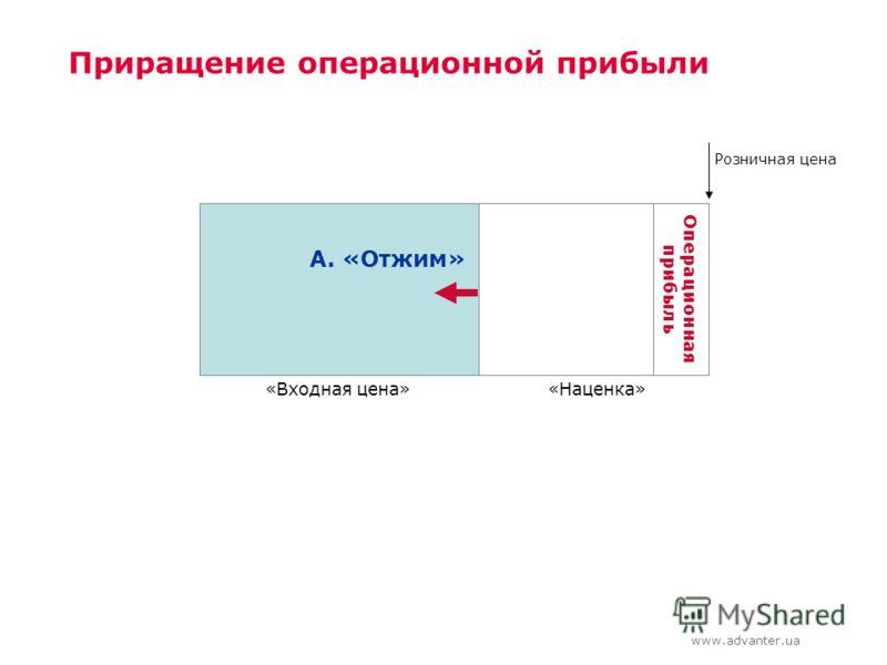 www.advanter.ua Приращение операционной прибыли cc Операционная прибыль c «Входная цена» Розничная цена «Наценка» А. «Отжим»
