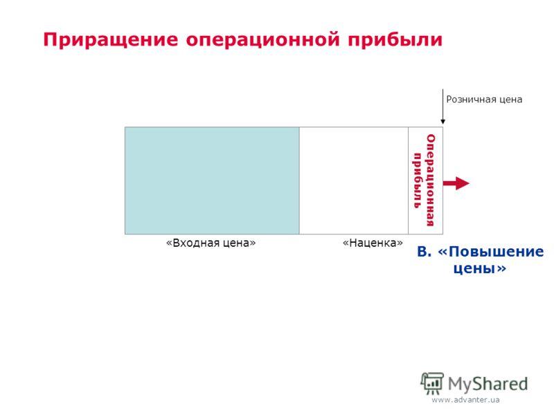 www.advanter.ua Приращение операционной прибыли cc Операционная прибыль c «Входная цена» Розничная цена «Наценка» В. «Повышение цены»