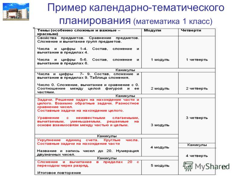 Пример календарно-тематического планирования (математика 1 класс) 17