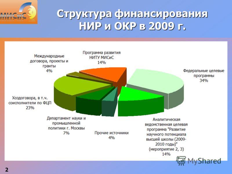 2 Структура финансирования НИР и ОКР в 2009 г.