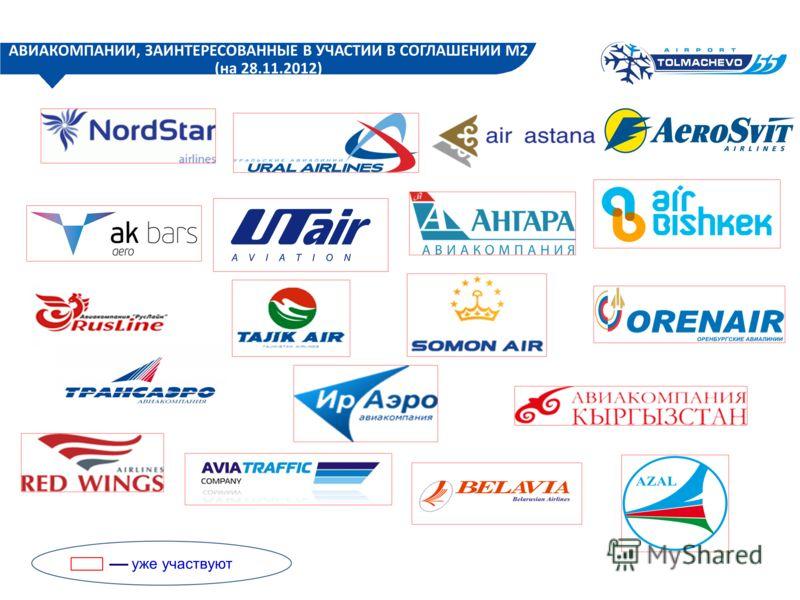 АВИАКОМПАНИИ, ЗАИНТЕРЕСОВАННЫЕ В УЧАСТИИ В СОГЛАШЕНИИ М2 (на 28.11.2012) уже участвуют