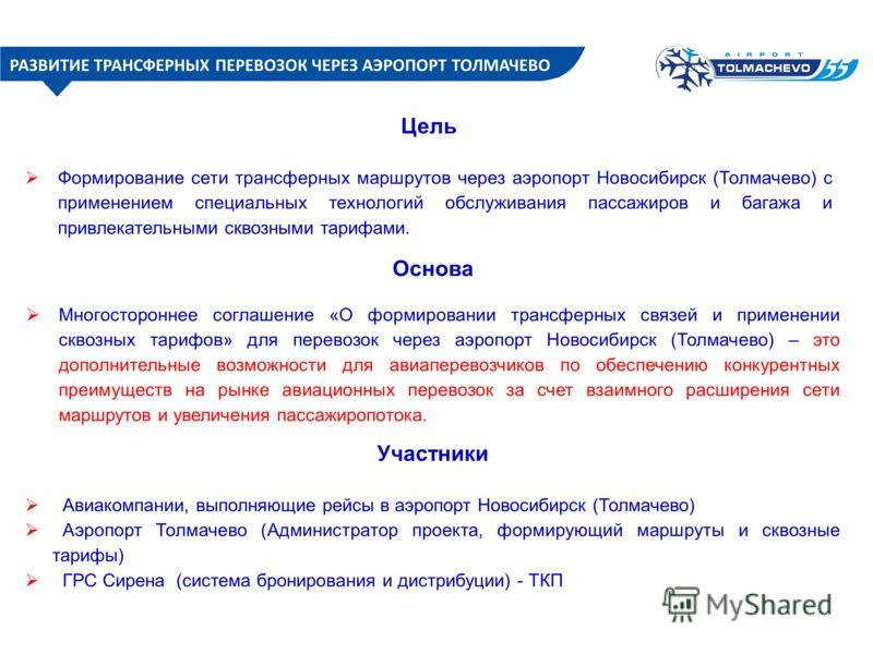 РАЗВИТИЕ ТРАНСФЕРНЫХ ПЕРЕВОЗОК ЧЕРЕЗ АЭРОПОРТ ТОЛМАЧЕВО Основа Многостороннее соглашение «О формировании трансферных связей и применении сквозных тарифов» для перевозок через аэропорт Новосибирск (Толмачево) – это дополнительные возможности для авиап