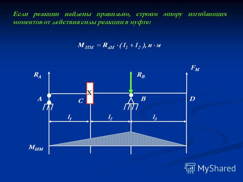 Если реакции найдены правильно, строим эпюру изгибающих моментов от действия силы реакции в муфте: Х RARA RBRB A C BD l1l1 l2l2 l3l3 FМFМ М ИМ