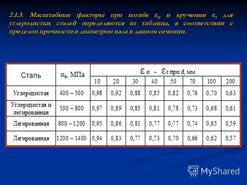 2.1.3. Масштабные факторы при изгибе и кручении для углеродистых сталей определяются из таблицы, в соответствии с пределом прочности и диаметром вала в данном сечении.
