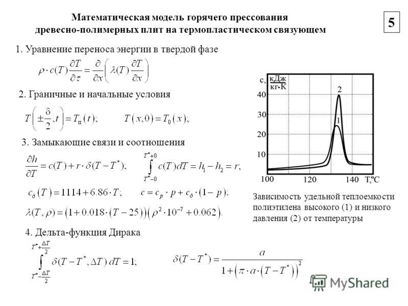 5 Зависимость удельной теплоемкости полиэтилена высокого (1) и низкого давления (2) от температуры 1. Уравнение переноса энергии в твердой фазе 4. Дельта-функция Дирака Математическая модель горячего прессования древесно-полимерных плит на термопласт